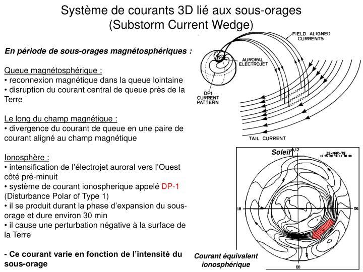 Système de courants 3D lié aux sous-orages