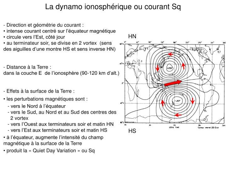 La dynamo ionosphérique ou courant Sq