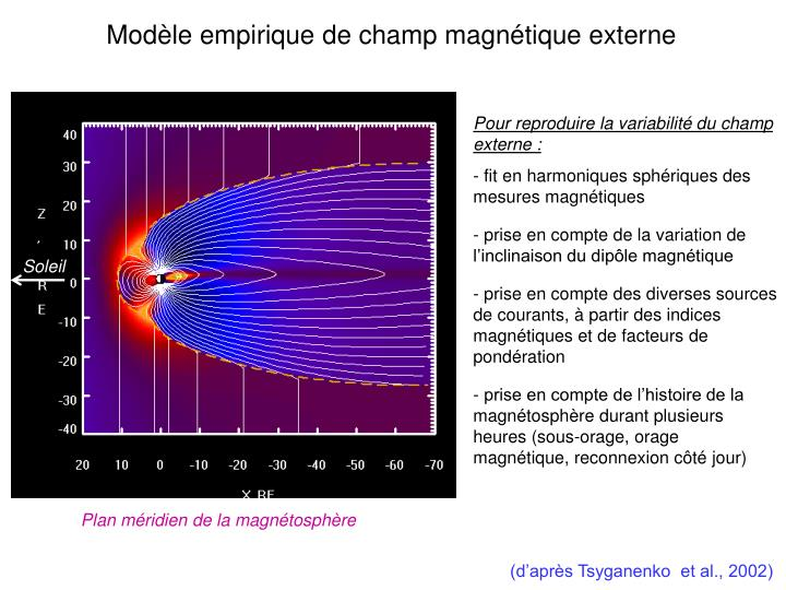 Modle empirique de champ magntique externe