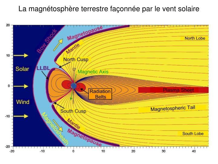 La magnétosphère terrestre façonnée par le vent solaire