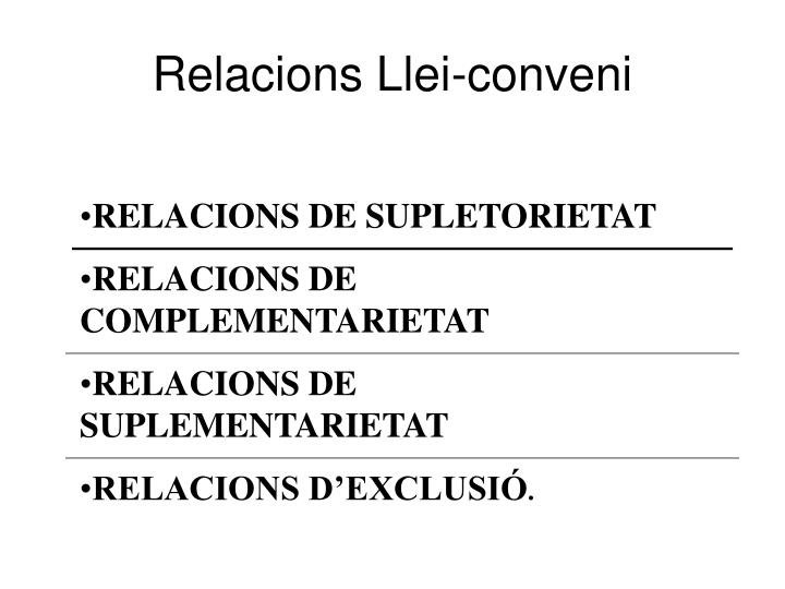 Relacions Llei-conveni