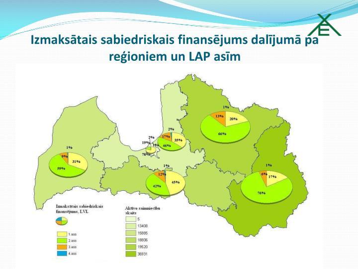 Izmaksātais sabiedriskais finansējums dalījumā pa reģioniem un LAP asīm