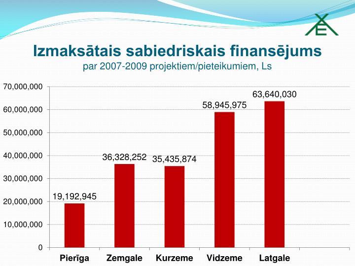 Izmaksātais sabiedriskais finansējums