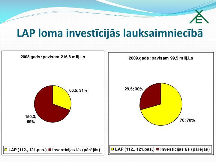 LAP loma investīcijās lauksaimniecībā