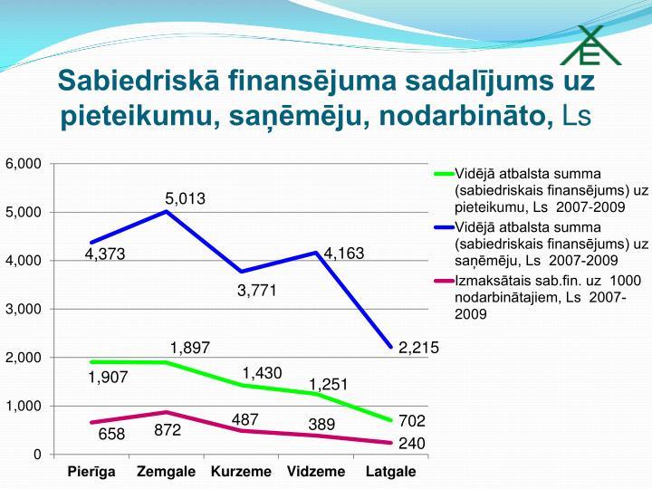 Sabiedriskā finansējuma sadalījums uz pieteikumu, saņēmēju, nodarbināto,