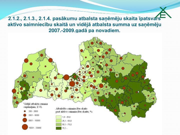 2.1.2., 2.1.3., 2.1.4. pasākumu atbalsta saņēmēju skaita īpatsvars aktīvo saimniecību skaitā un vidējā atbalsta summa uz saņēmēju 2007.-2009.gadā pa novadiem.