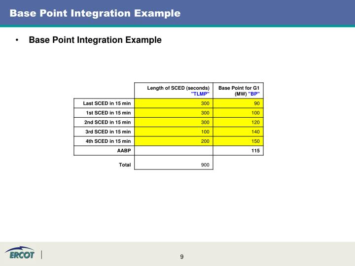 Base Point Integration Example