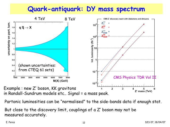 Quark-antiquark: DY mass spectrum
