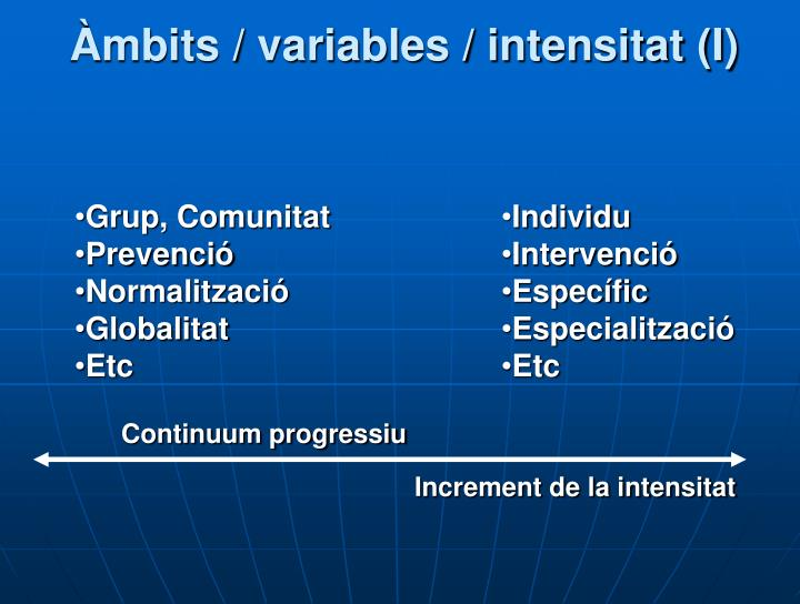 Àmbits / variables / intensitat (I)