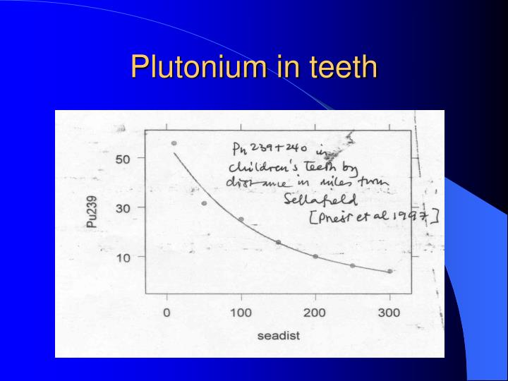 Plutonium in teeth