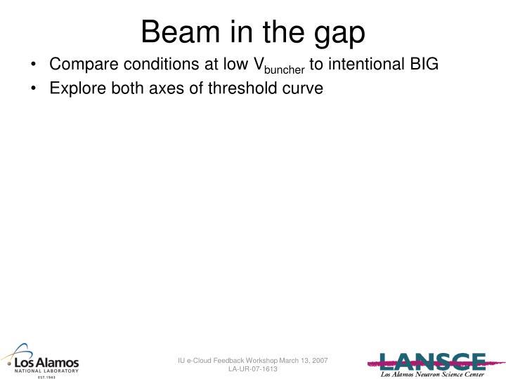 Beam in the gap