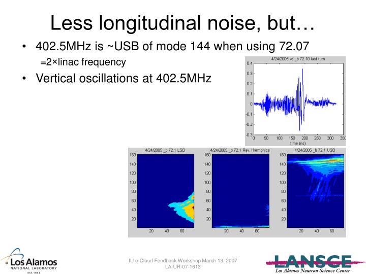Less longitudinal noise, but…