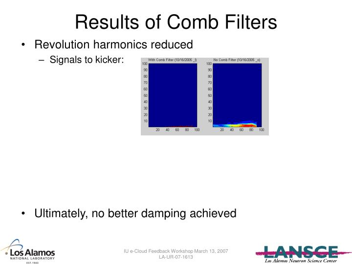 Results of Comb Filters