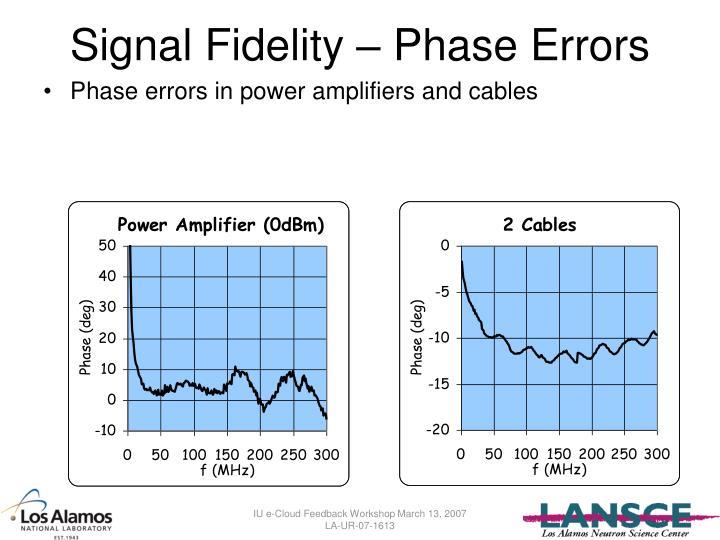 Signal Fidelity – Phase Errors