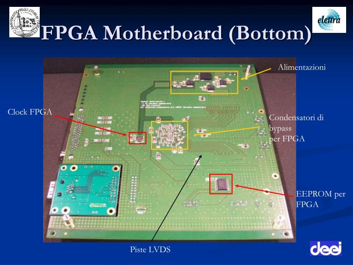 FPGA Motherboard (Bottom)