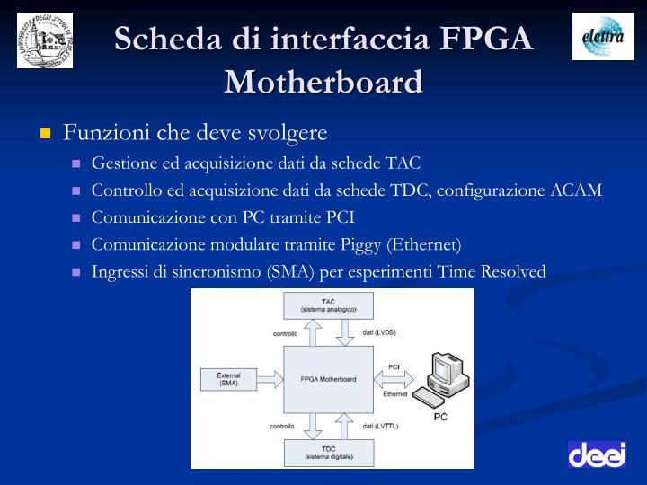 Scheda di interfaccia FPGA Motherboard