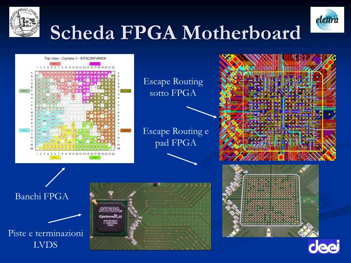 Scheda FPGA Motherboard