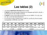 las tablas 2
