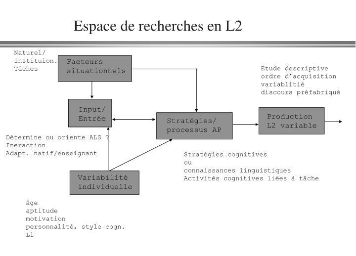 Espace de recherches en L2