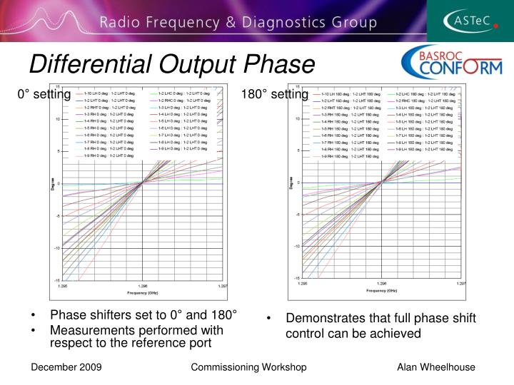 Differential Output Phase