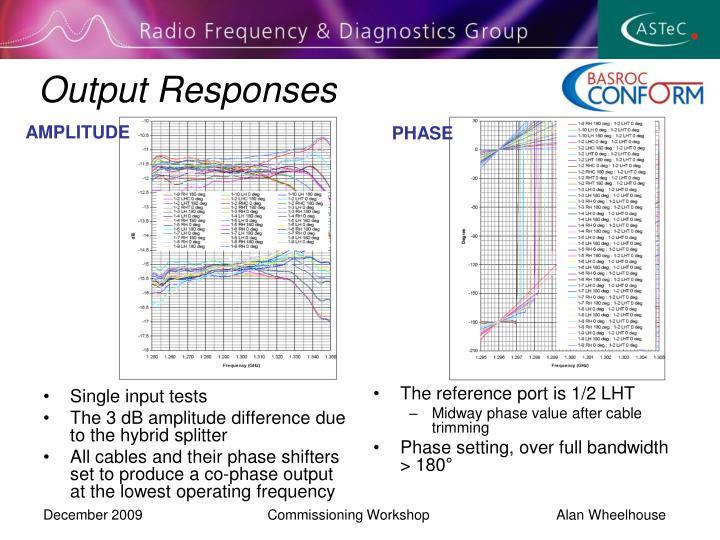 Output Responses
