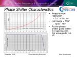phase shifter characteristics