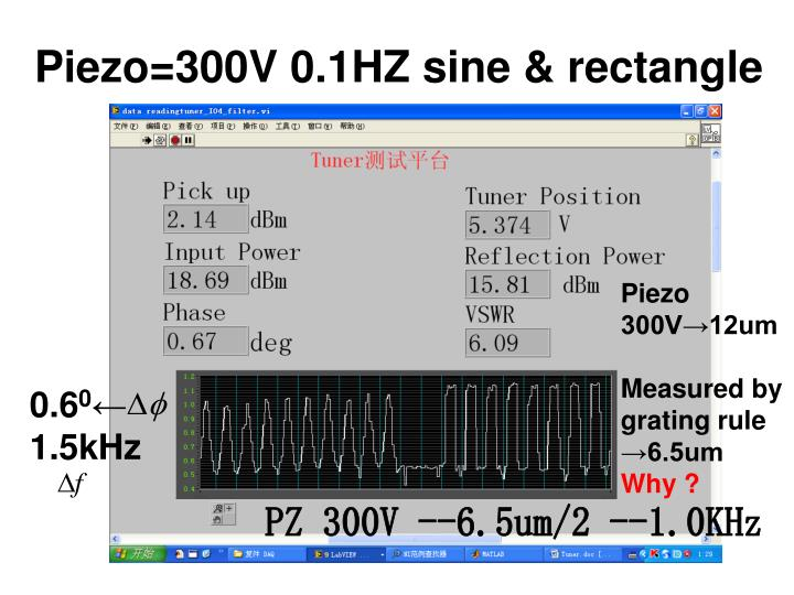 Piezo=300V 0.1HZ sine & rectangle