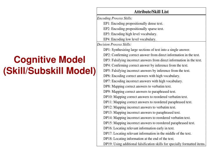 Cognitive Model