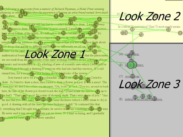 Look Zone 1