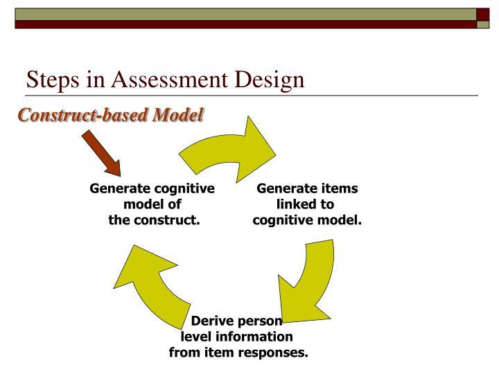 Steps in Assessment Design