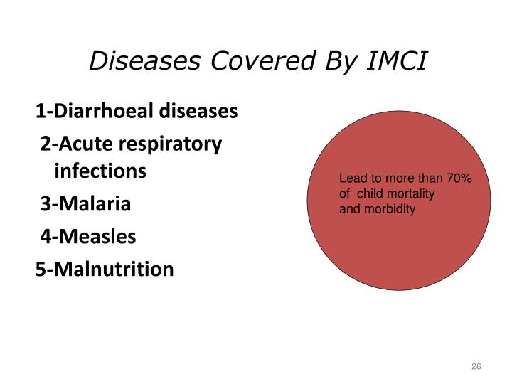 Diseases Covered By IMCI