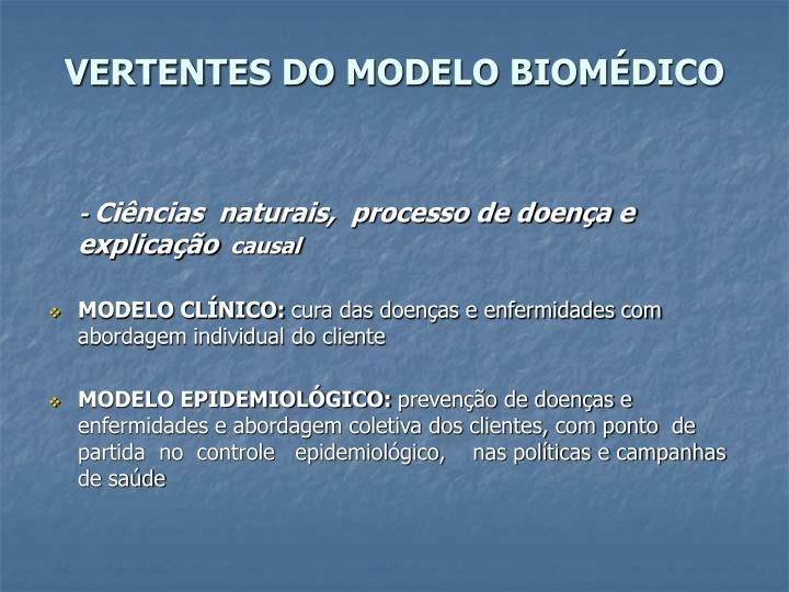 VERTENTES DO MODELO BIOMÉDICO
