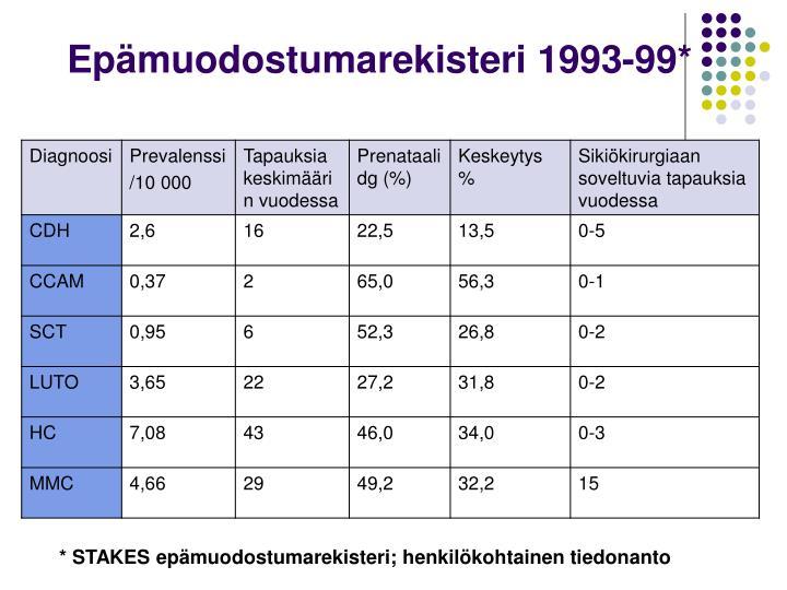Epämuodostumarekisteri 1993-99*