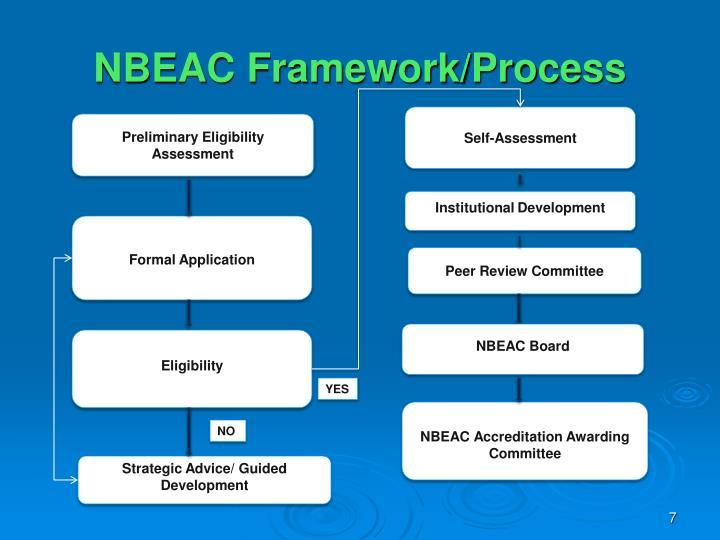 NBEAC Framework/Process