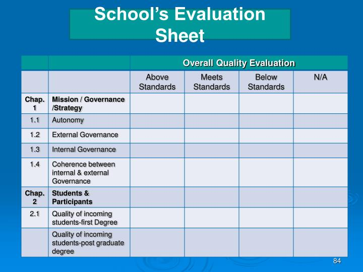 School's Evaluation Sheet
