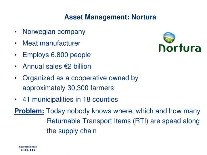 Asset Management: Nortura