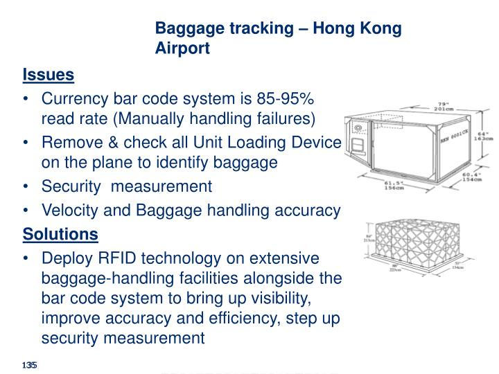 Baggage tracking – Hong Kong Airport