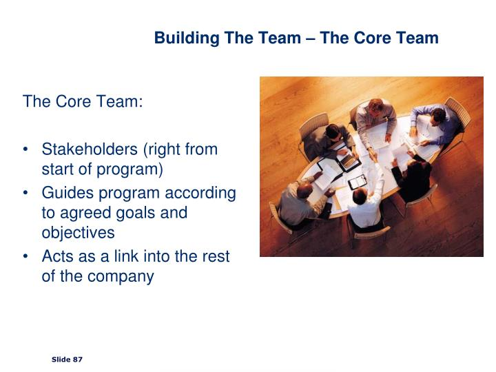 Building The Team – The Core Team