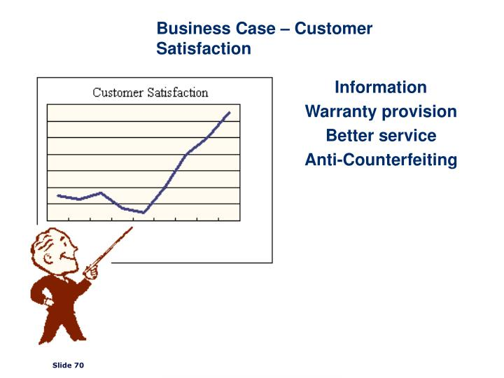 Business Case – Customer Satisfaction