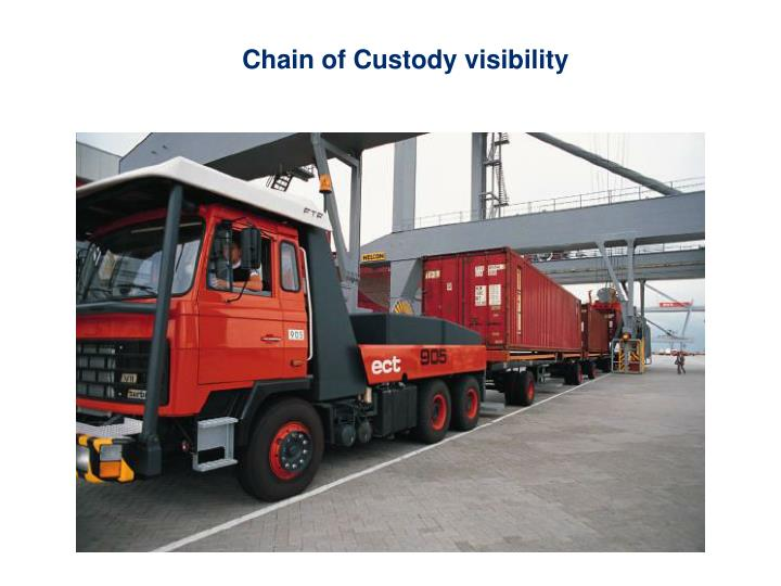 Chain of Custody visibility