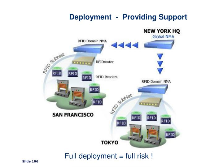 Deployment  -  Providing Support