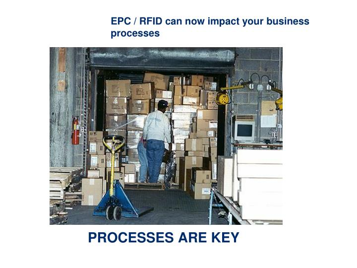 EPC / RFID can now impact your business processes