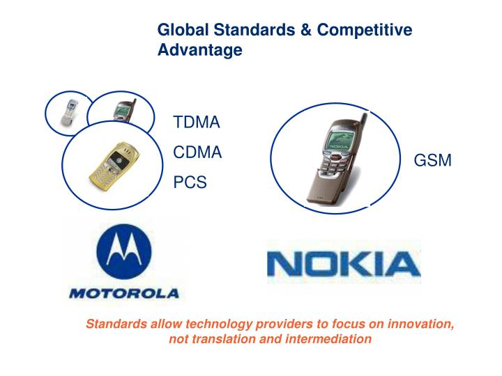 Global Standards & Competitive Advantage