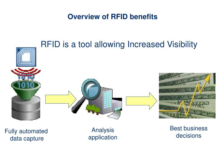 Overview of RFID benefits