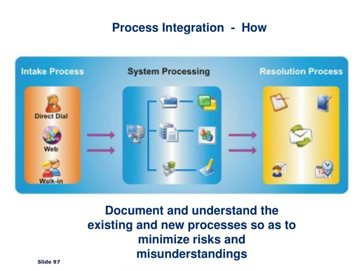 Process Integration  -  How