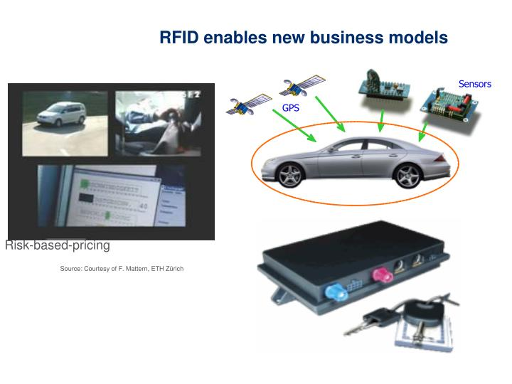 RFID enables new business models