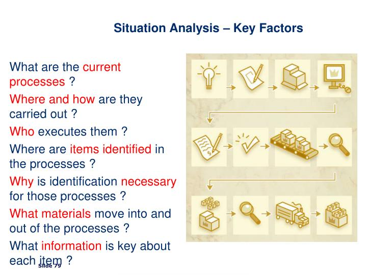 Situation Analysis – Key Factors