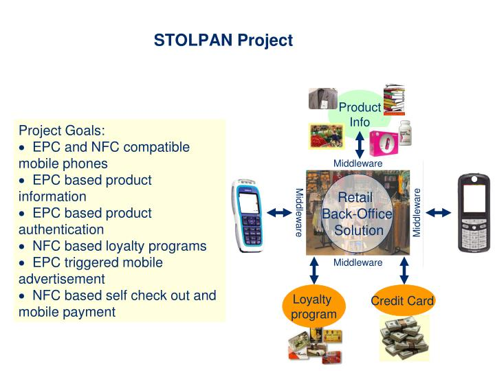 STOLPAN Project
