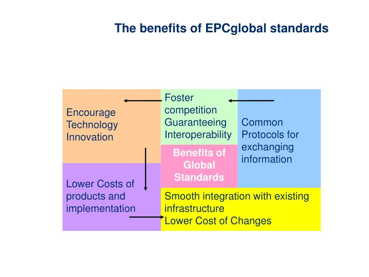 The benefits of EPCglobal standards
