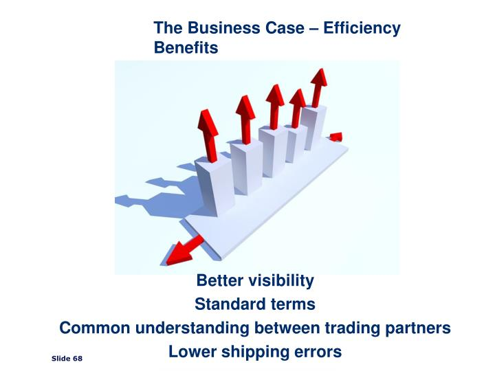 The Business Case – Efficiency Benefits